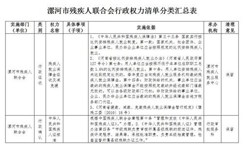 图为 漯河市残疾人联合会行政权力清单