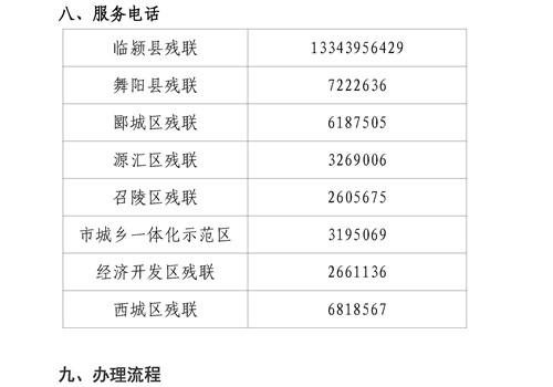 图为中华人民共和国残疾人证办理指南(修改后上网发布)_页面_2