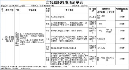 图为市残联责权事项清单表